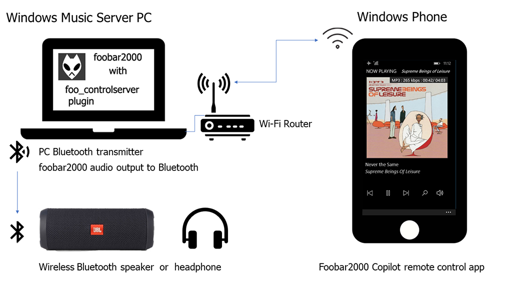 Bluetooth headphones not pairing with pc
